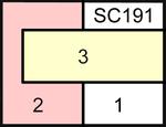 Sc191
